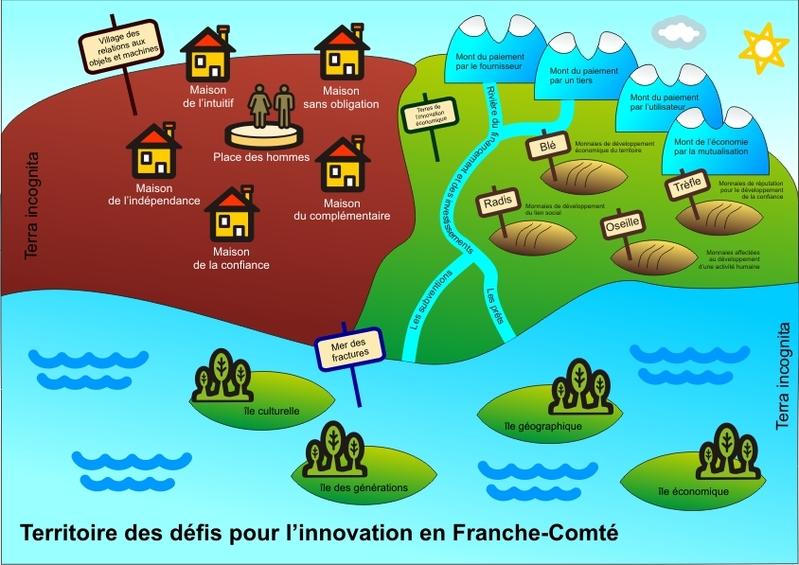 La carte des défis pour la Franche Comté